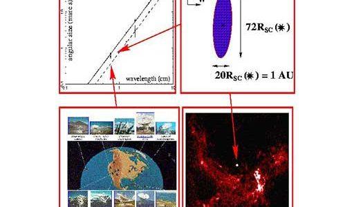 Graphic illustrating the VLBA observing Sag A*