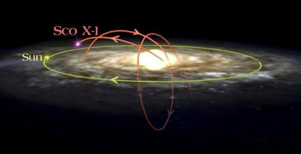 Microquasar Discoveries Win Prize for Astronomers