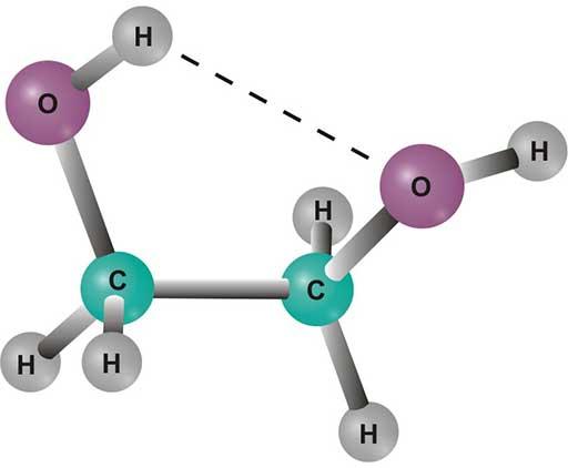Ethylene Glycol Molecule.