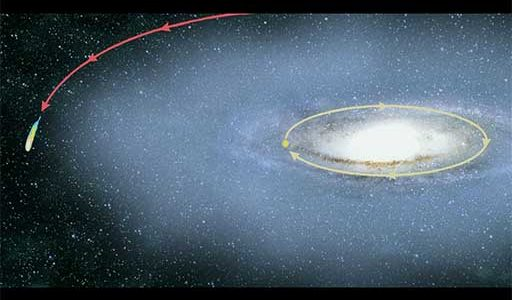 Artist's rendition of the path of satellite galaxy Complex H