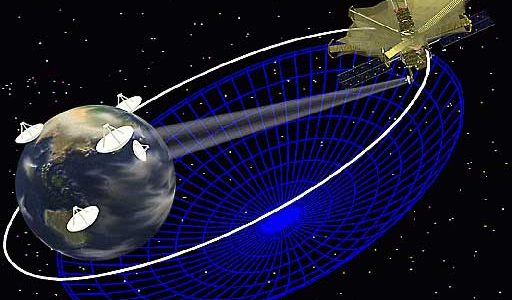 "Artist's conception of HALCA satellite and ground observatories together making ""virtual telescope"""