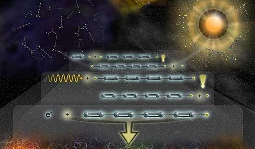 Charged Molecule Discovery
