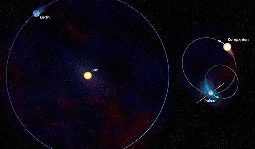Weird Stellar Pair Puzzles Scientists