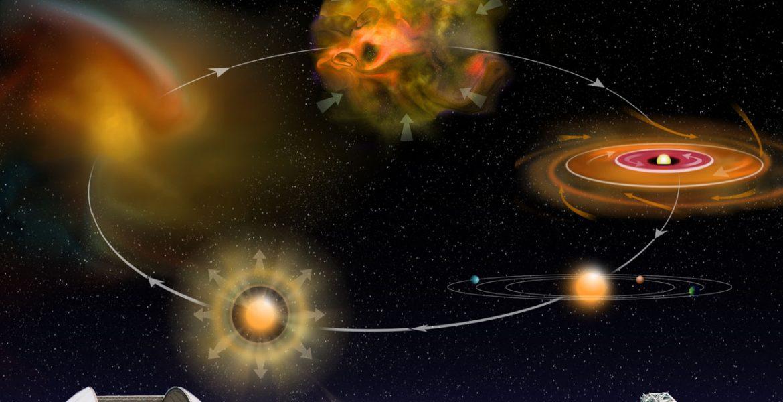 sun solar nebula forms - photo #22