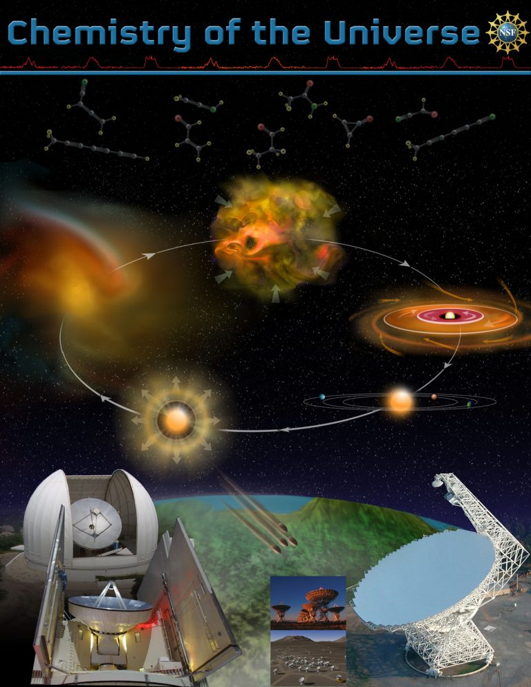 Poster for Chemistry of the Universe