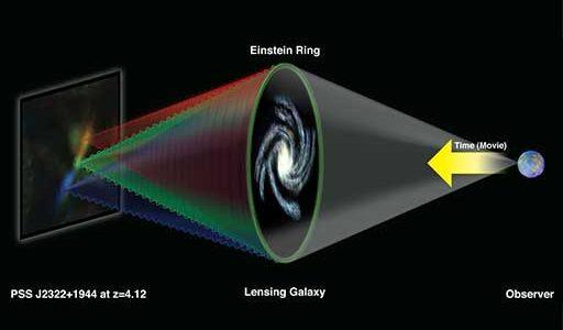 Cosmic Lens Reveals Distant Galactic Violence