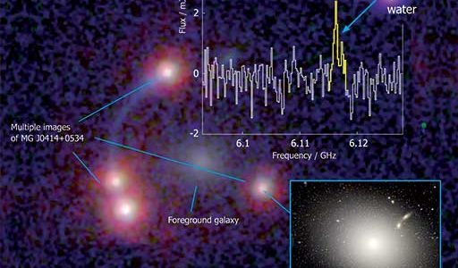 Astronomers Find Most Distant Water in the Universe