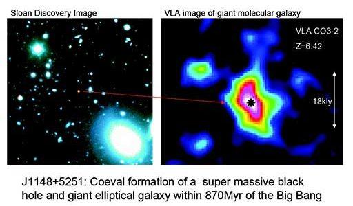 Black Holes Lead Galaxy Growth
