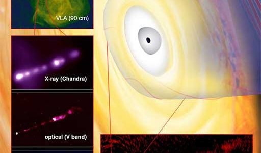 VLBA Locates Superenergetic Bursts