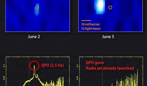 VLBA images show fast-moving jet