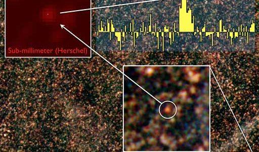 HFLS3, surrounding area, and CO spectrum
