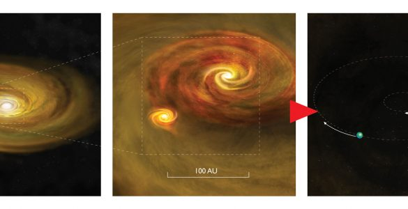 Graphic depicting binary star system formation