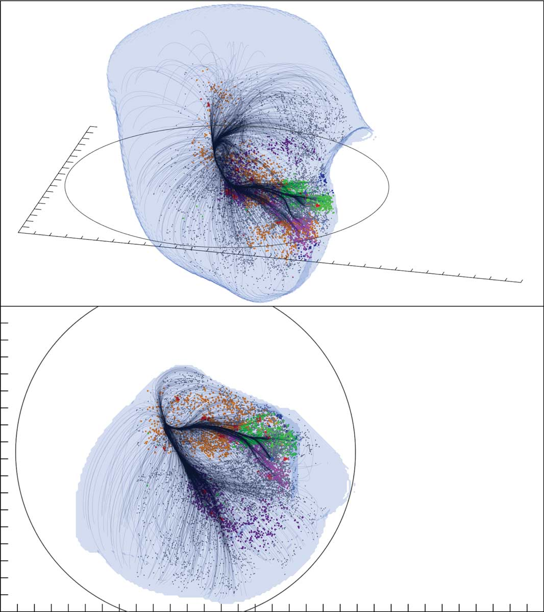 Two views of the Laniakea Supercluster