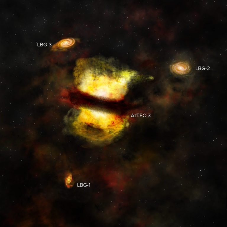 Labeled artist's impression of the protocluster observed by ALMA.
