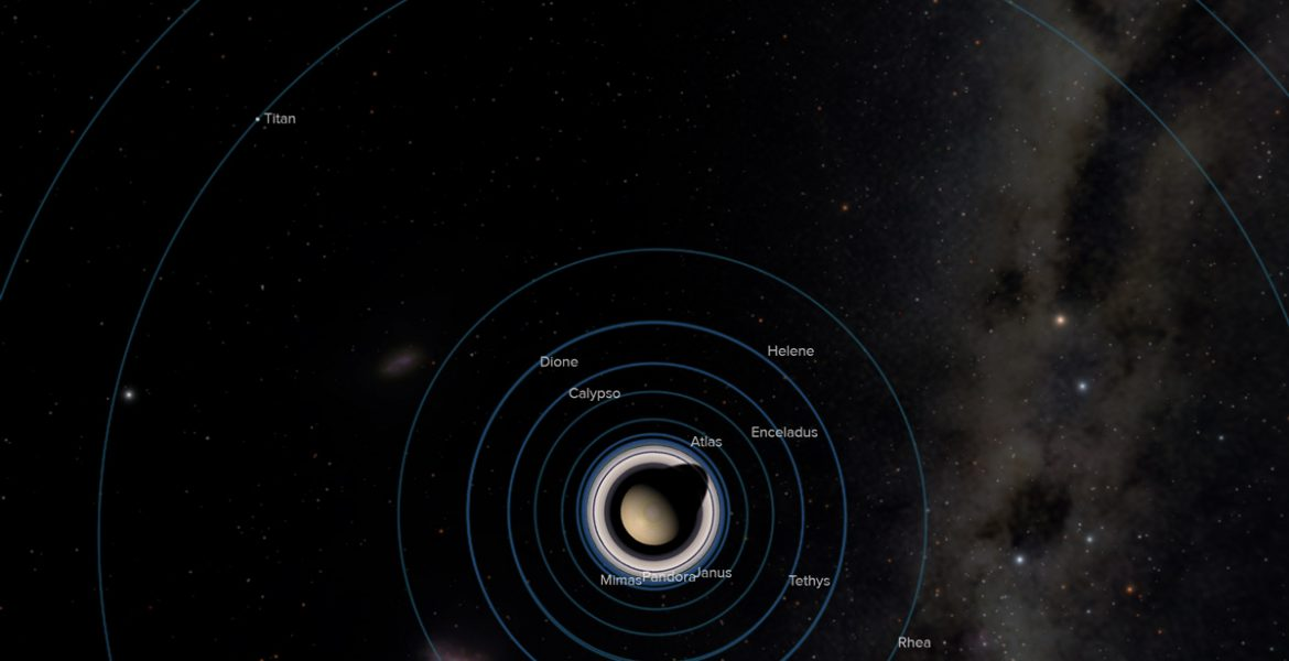 Artists's conception of Saturn and its moons