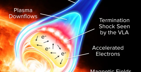 VLA Yields New Insights on Solar Flares