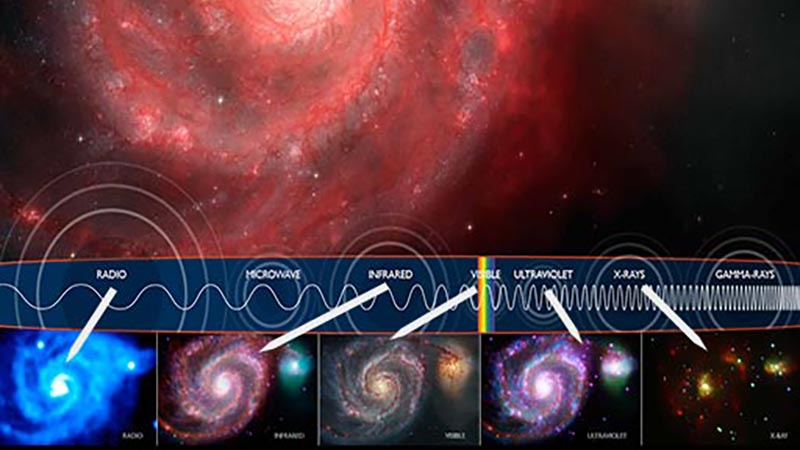 radio astronomy archive national radio astronomy observatory