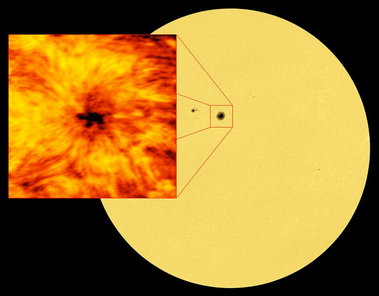 Optical and ALMA images of a sunspot