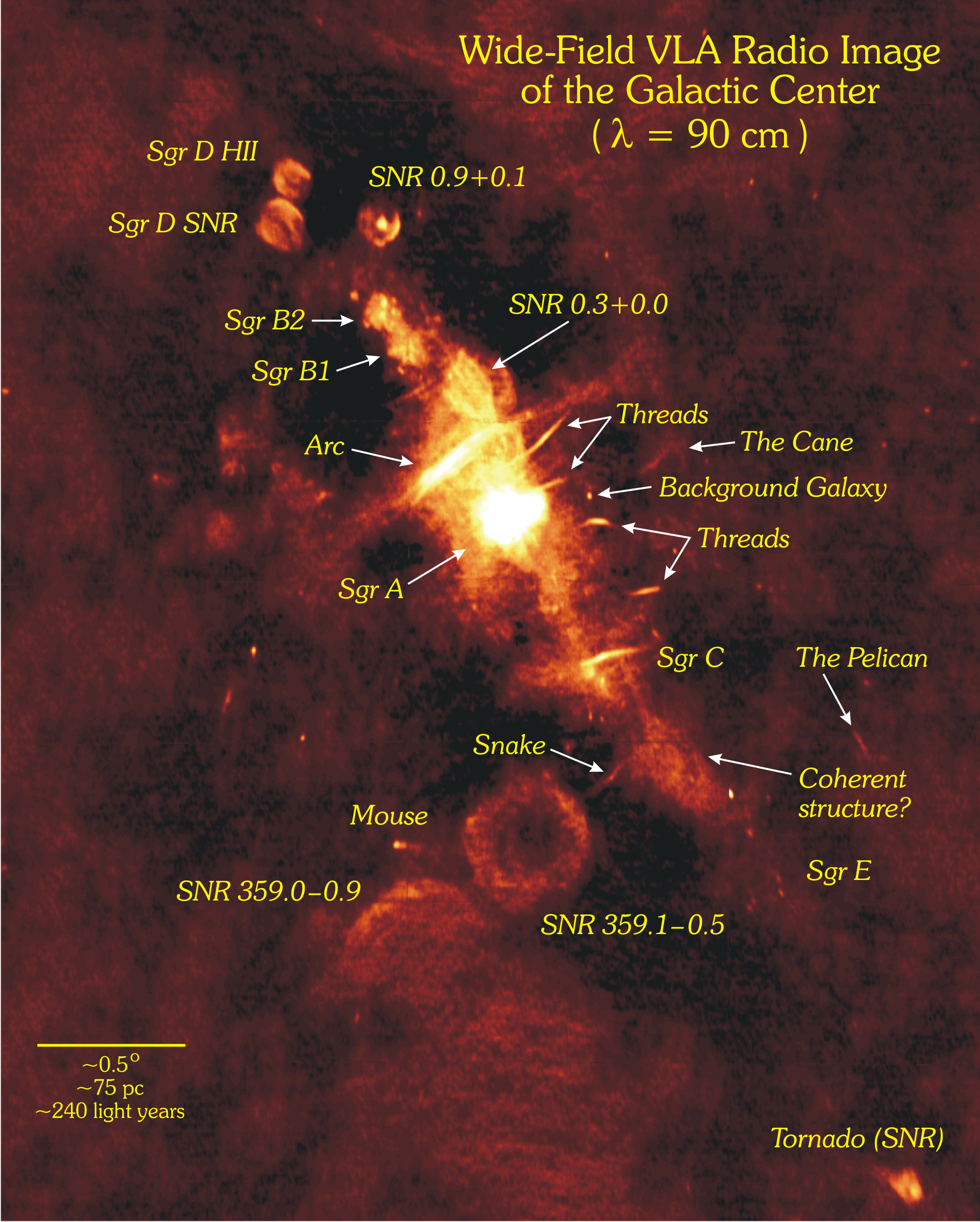 Labeled Map of Our Galaxy's Center