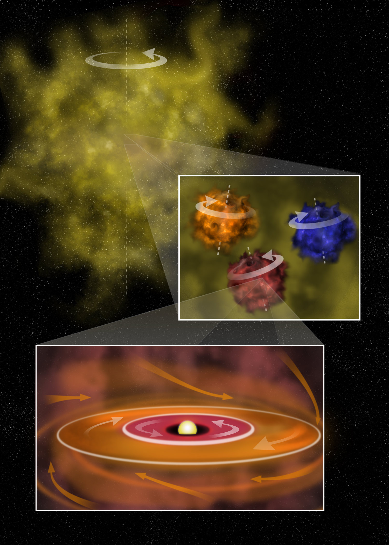 Artist's impression of star formation