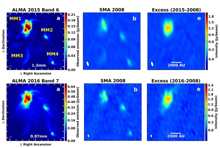 ALMA and SMA images