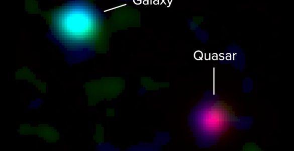 Milky-Way like galaxy and quasar