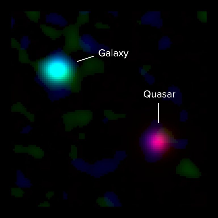 Milky-Way like galaxy and quasar