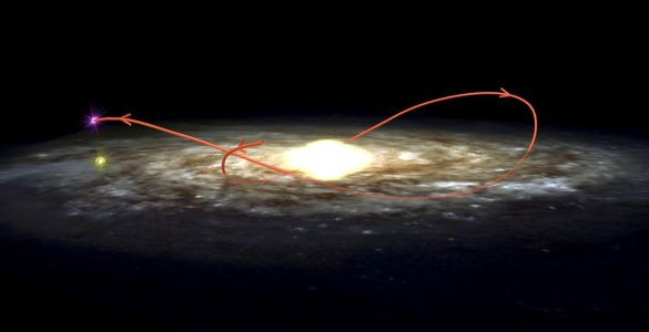 Graphic showing path of black hole XTE J1118+480 and its companion