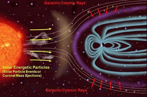 Cosmic Rays