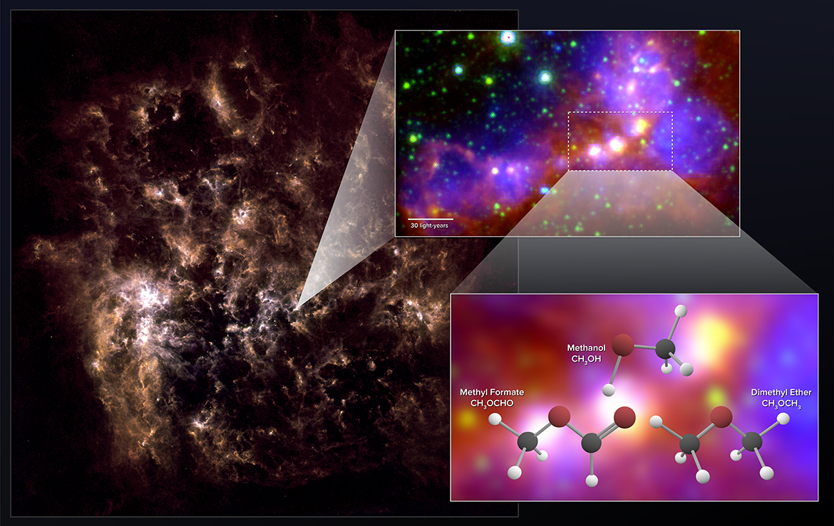 Image illustrating the detection of molecules found by ALMA in the Large Magellanic Cloud