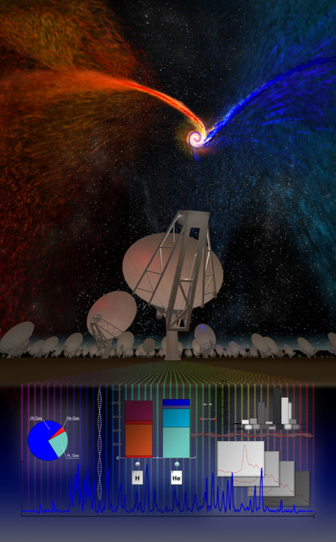 ngVLA Artist Impressions: Galaxy Assembly Through Cosmic Time