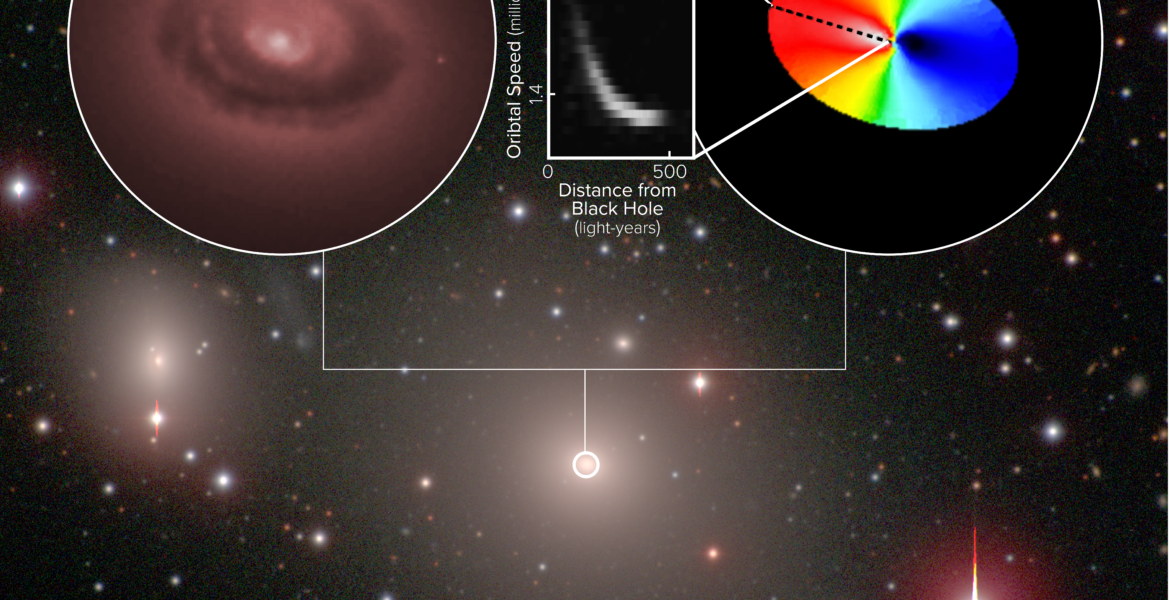 ALMA Dives into Black Hole's 'Sphere of Influence