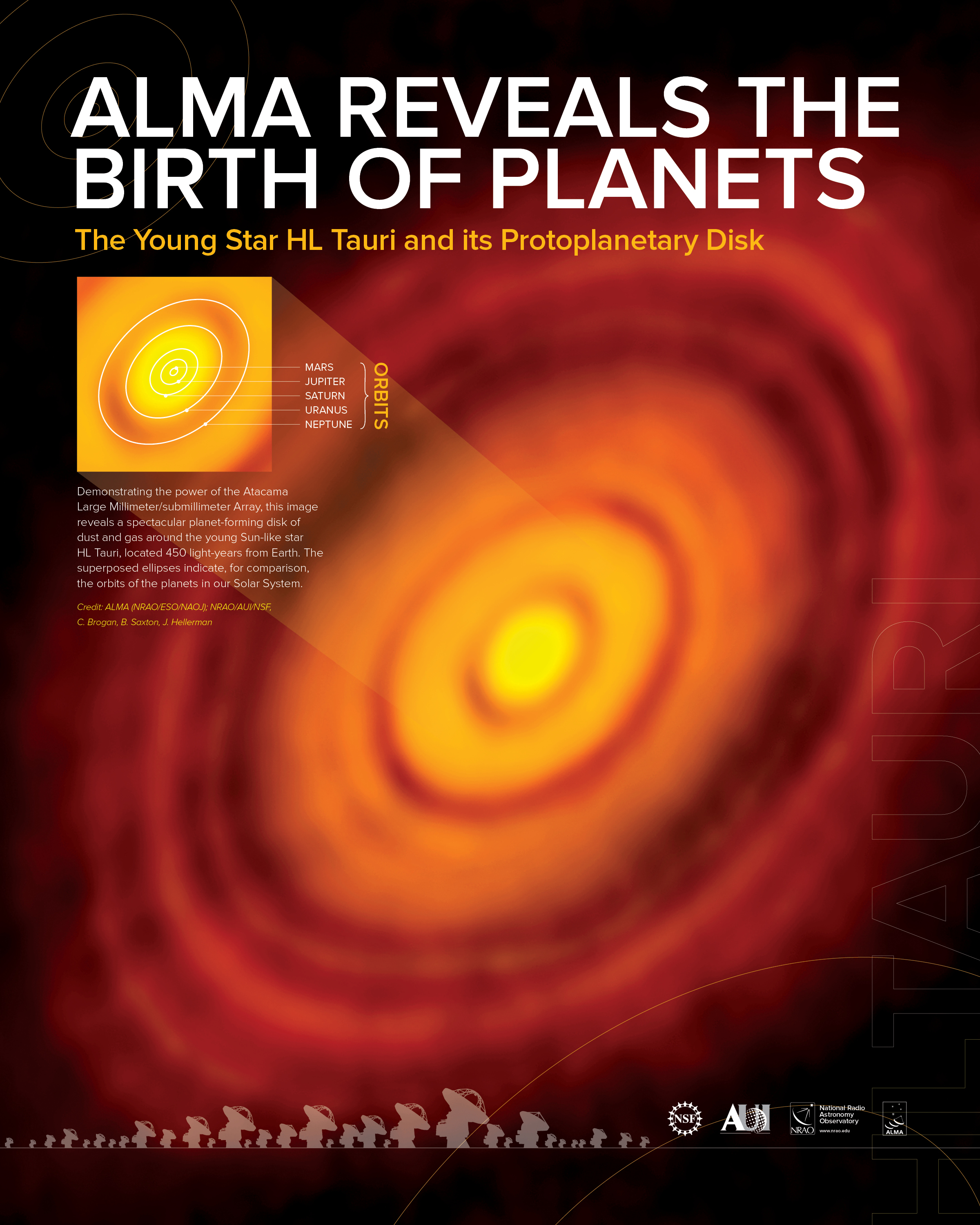 HL Tau – ALMA Reveals the Birth of Planets Poster