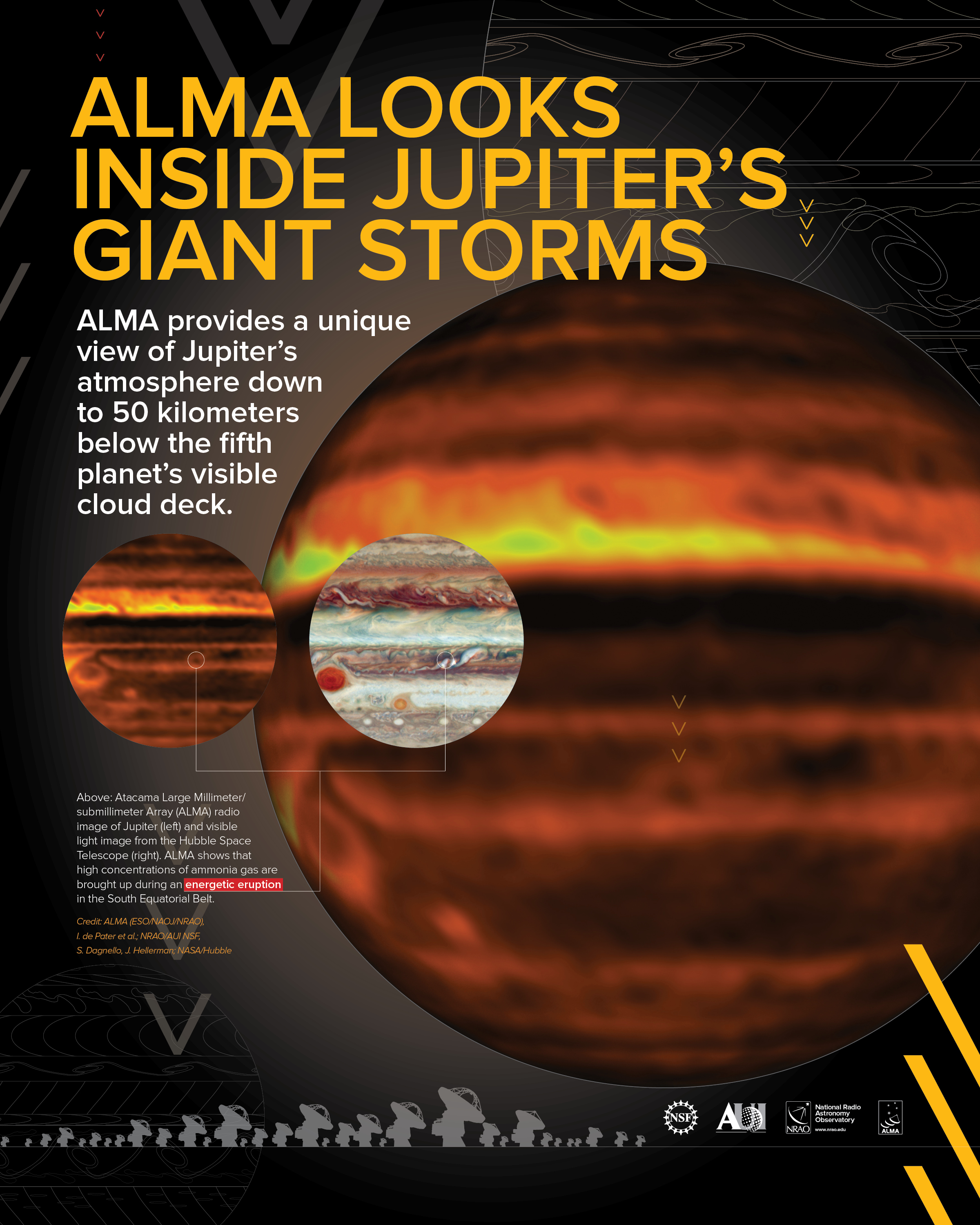 ALMA Peers into the Turbulent Atmosphere of Jupiter