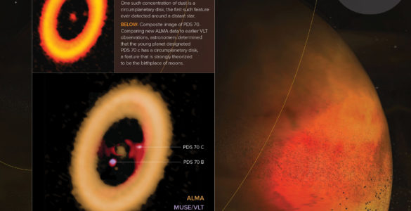 Circumplanetary Disk Discovered Poster