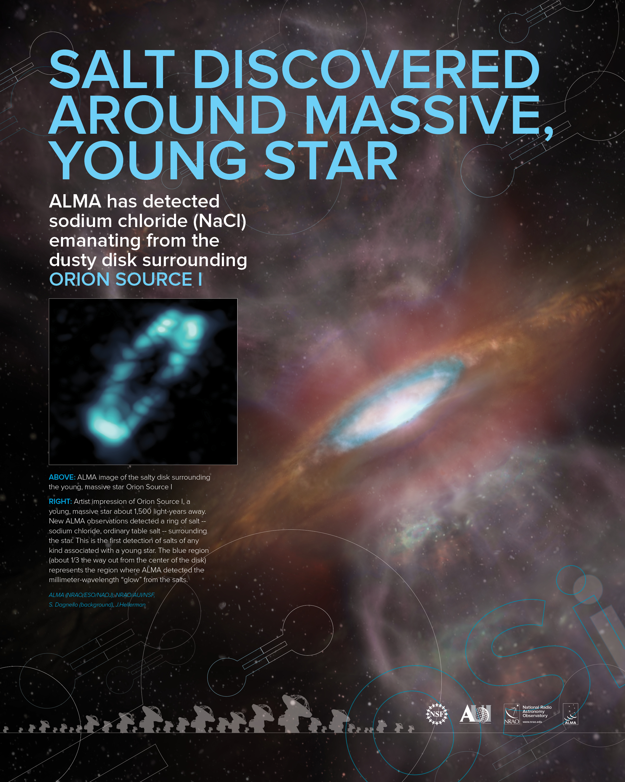 Salt Discovered Around Massive Young Star poster - National