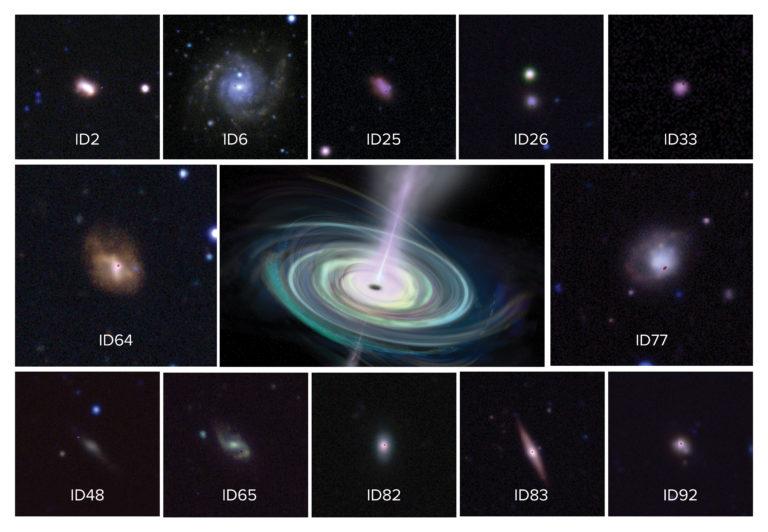 Trpasličí galaxie, supermasivní černé díry