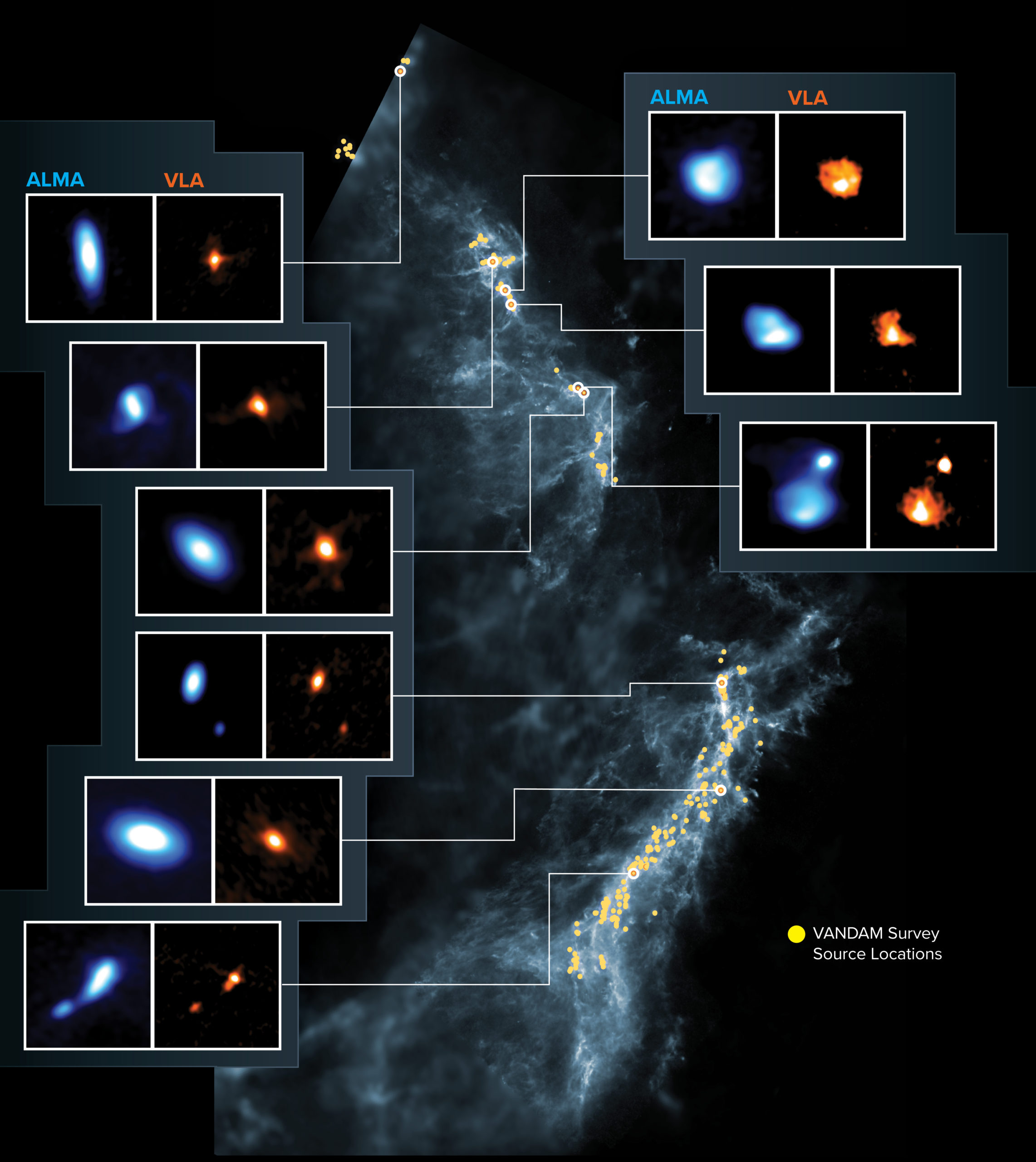 Protostars in Orion Molecular Clouds