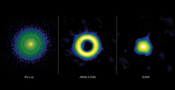 False color image of protoplanetary disks side by side. Left is a ring disk showing blue scattered outer ring, green inner rings with gaps, and a yellow core. Center is a transition disk with a thin outer blue ring and thin green and yellow rings, and a large empty cavity in the center. Right is a compact small disk with thin blue and green rings, and a large inner yellow core with no gaps.